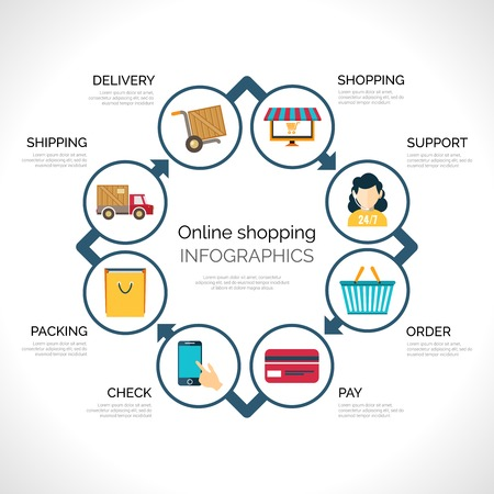 card payment: Online shopping infographics with e-commerce mobile payment and delivery symbols vector illustration
