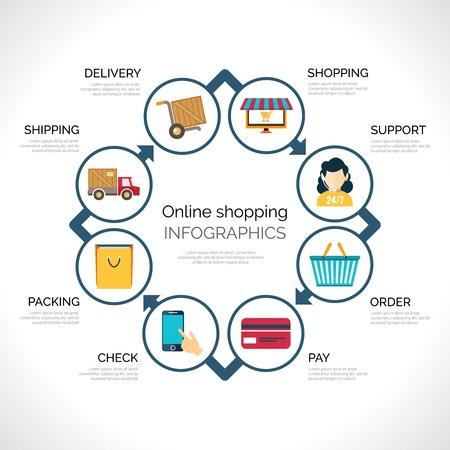 Online winkelen infographics met e-commerce mobiele betaling en levering symbolen vector illustratie
