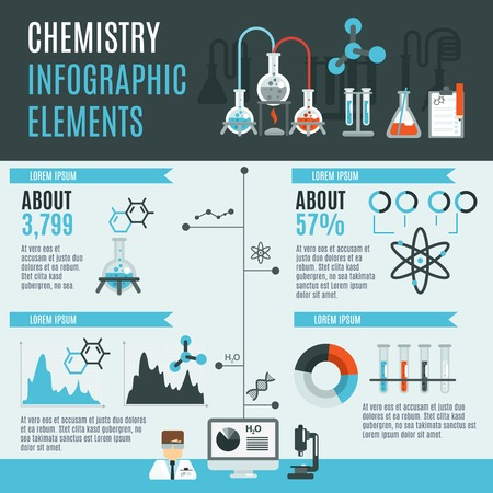 Chemistry infographics set with laboratory research science elements and charts vector illustration Vector
