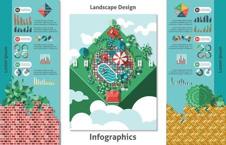 arbre vue dessus: infographies du design de paysage fixés avec des graphiques et des symboles de l'architecture en plein air illustration vectorielle Illustration