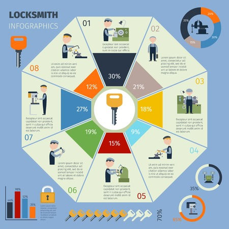 Locksmith infographics set with worker master equipment and chart vector illustration Illustration