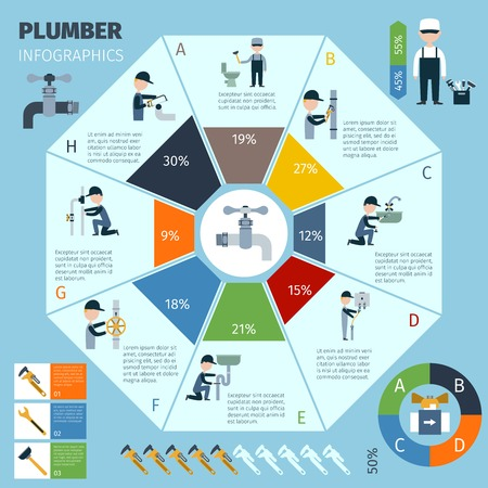 Plumber infographics set with wc and bathroom supply symbols and chart vector illustration