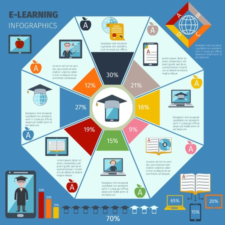 digital learning: E-learning infographics set with charts and digital education symbols vector illustration Illustration