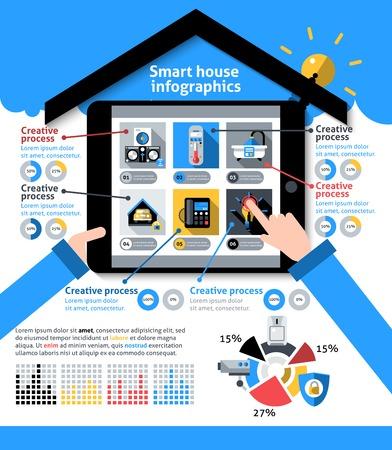 inteligencia: Infograf�a casas inteligentes creados con s�mbolos del sistema de control del hogar de inteligencia y gr�ficos ilustraci�n vectorial Vectores