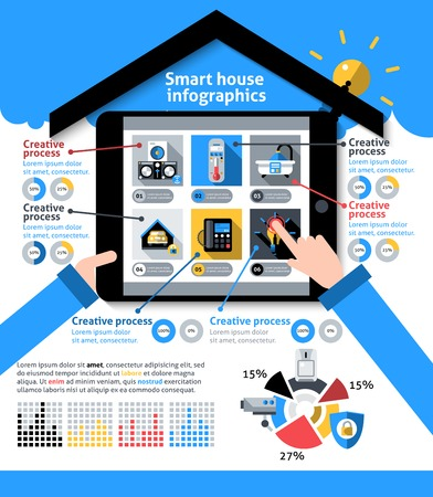 home video camera: Smart house infographics set with intelligence home control system symbols and charts vector illustration