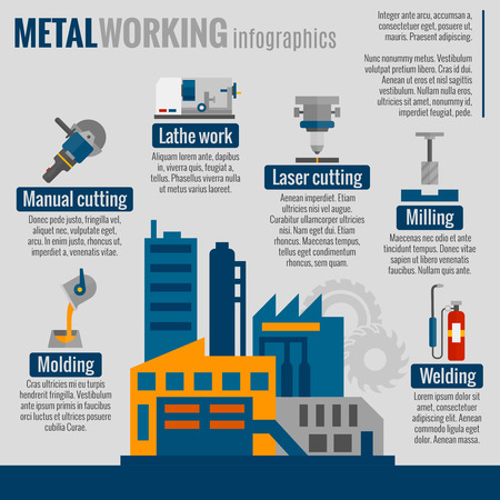 Metalworking steelmaking plant technological process of molding milling cutting welding infografics scheme poster  print abstract vector illustration