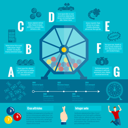 lottery: Lottery machine history infographic chart with winning prizes cash and goods presentation poster flat abstract vector illustration