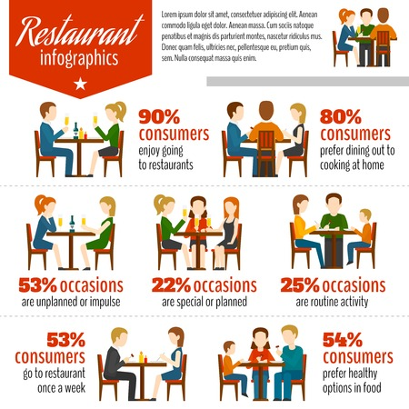 friends eating: People in restaurant infographics set with meeting occasion symbols vector illustration Illustration