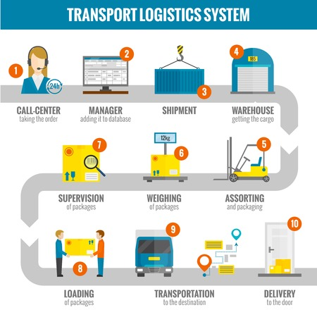 Logistic infogaphic set with transport system delivery process vector illustration Çizim
