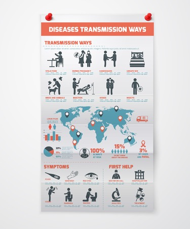 Diseases transmission infographics set with people and medical symbols and charts vector illustration
