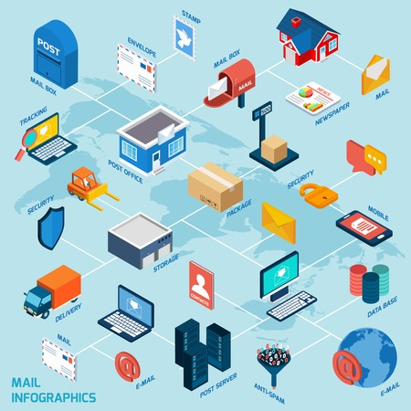 express delivery: Mail isometric flowchart with post delivery 3d icons set vector illustration
