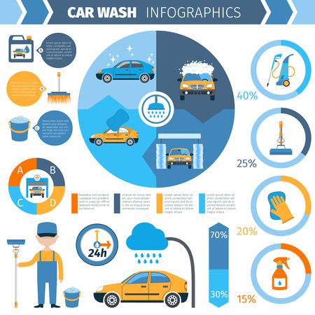 lavar: 24 horas asistente de lavado de coches de ciclo de servicio completo con nylon de cerdas suaves presentaci�n infograf�a resumen ilustraci�n vectorial