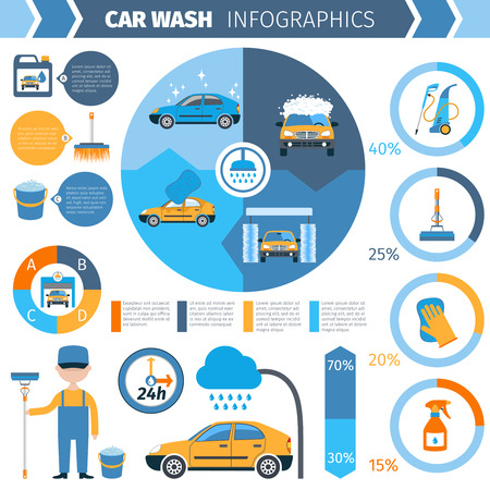 car wash: 24 hours car wash attendant full service cycle with soft nylon bristle infographic presentation abstract vector illustration