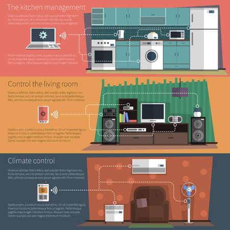 wireless internet: Internet of things climate control and kitchen management flat banners set home appliances abstract vector isolated illustration