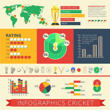 cricket: Historical background facts and international cricket matches statistics diagrams charts and rating report poster abstract vector illustration
