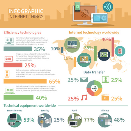 Efficient internet of  things remote control management computer technology worldwide infographic statistic report poster abstract vector illustration
