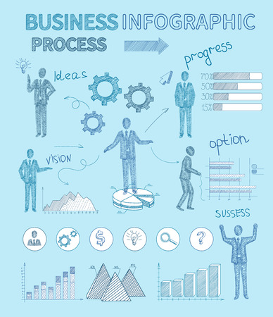 infocharts: Business process infographics with sketch people and infocharts vector illustration