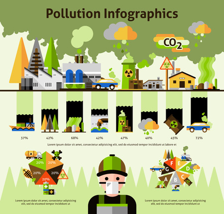 emission: World top environmental pollution problems sources  statistic  and solutions infographics circle diagrams layout flat abstract vector illustration