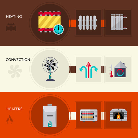 convection: Heating and convection horizontal flat banners set isolated vector illustration