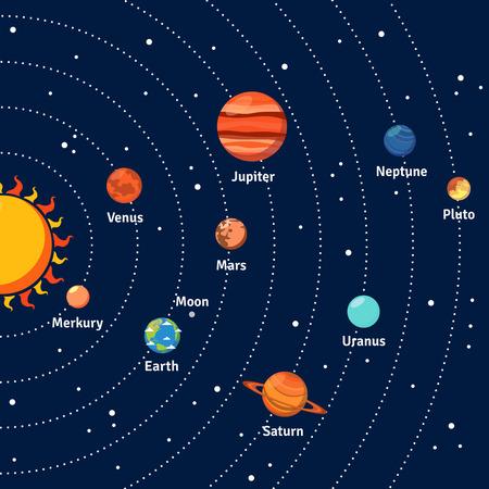어두운 파란색 배경 평면 벡터 일러스트 레이 션 태양 궤도와 행성과 태양계
