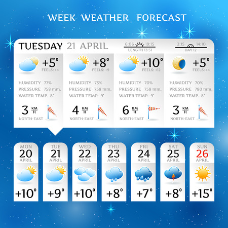 day forecast: Week weather forecast report layout for april with average day temperature with rainfall elements design  vector illustration