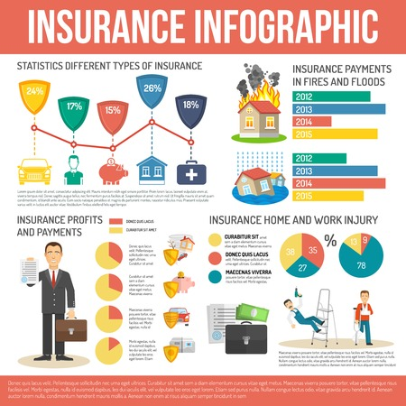 Insurance infographics set with health and finance protection symbols and charts vector illustration Ilustrace