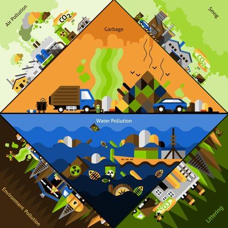 botar basura: Esquinas Contaminación conjunto con elementos de tirar basura basura esmog aislado ilustración vectorial