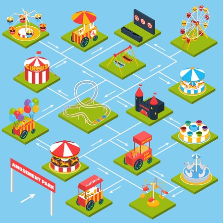amusement park rides: Amusement park flowchart with isometric kids attractions and food vector illustration
