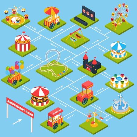 carnaval: Parque de atracciones diagrama de flujo con atracciones para ni�os y isom�tricos ilustraci�n vectorial alimentos