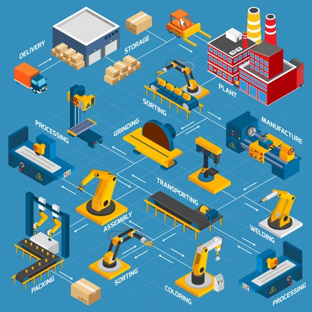 industry concept: Isometric factory flowchart with robotic machinery symbols and arrows vector illustration