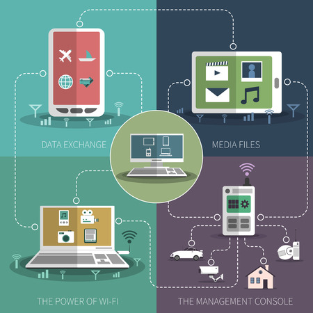 schema: Internet of things computer smart phone home appliances control flat icons composition schema poster abstract vector illustration Illustration