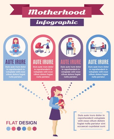 awaiting: Motherhood infographics set with flat mother and child figures vector illustration