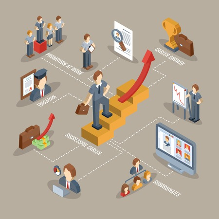 promotion icon: Career flowchart with isometric business motivation and promotion symbols vector illustration