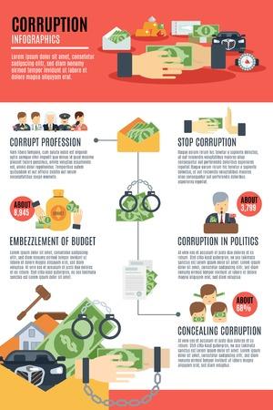 Corruptie infographics set met het bedrijfsleven de overheid discriminatie symbolen vector illustratie
