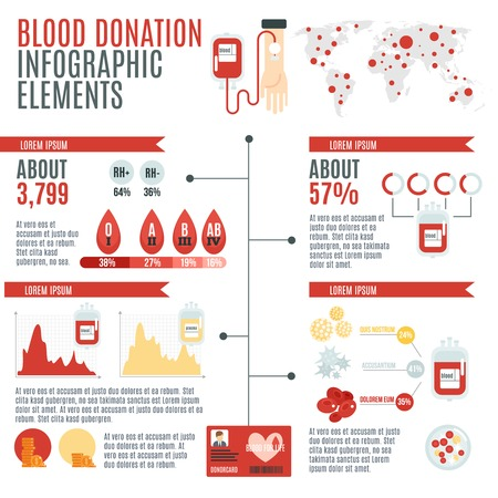 donating: Blood donor infographic set with donation and transfusion symbols and charts vector illustration
