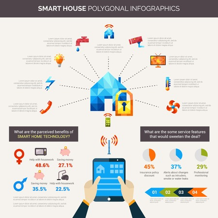 heating: Smart house infographics set with remote control system polygonal icons and charts vector illustration