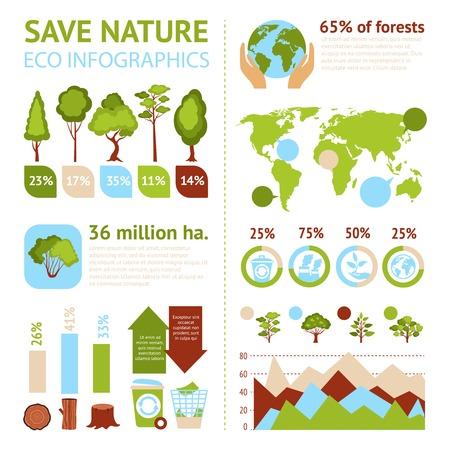 숲 기호 및 차트 벡터 일러스트 레이 션 설정 자연 생태 infographics입니다 절감