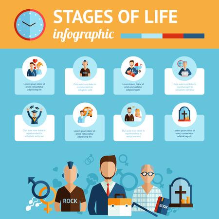 Etapas infografic concisas de ciclos informe de presentación la vida humana documento gráfico con simbólica ilustración vectorial resumen de línea de tiempo Ilustración de vector