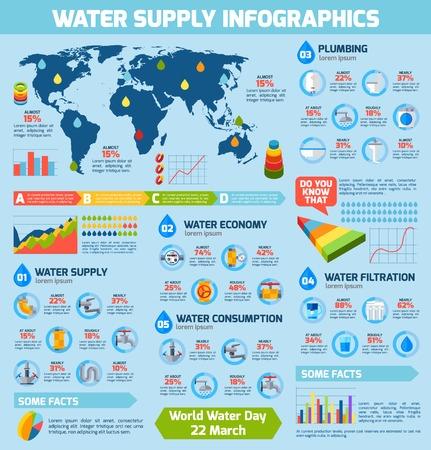 cañerías: Infografía de suministro de agua con símbolos y gráficos de consumo de la economía de plomería ilustración vectorial