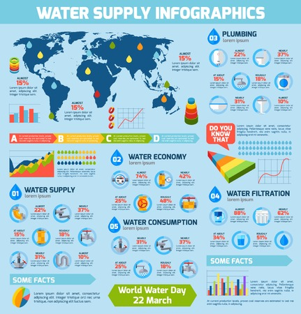 Water supply infographics with plumbing economy consumption symbols and charts vector illustration Illustration