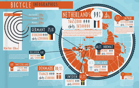 history: Statistic of cycling population and bicycles paths length in biggest cities worldwide infographic presentation abstract vector illustration