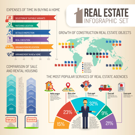 Comparación y crecimiento estadísticas de bienes raíces para la venta alquiler infografía establecen ilustración vectorial plana Ilustración de vector