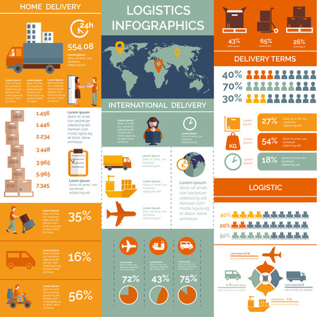 International logistic customer service delivery terms statistic per transportation chain system infographic presentation chart abstract vector illustration
