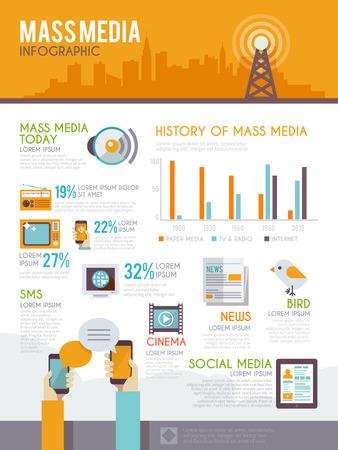 I mass media set infografica con la storia e le informazioni e grafici illustrazione vettoriale moderno