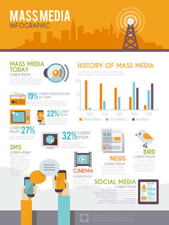 news media: Mass media infographic set with history and modern information and charts vector illustration