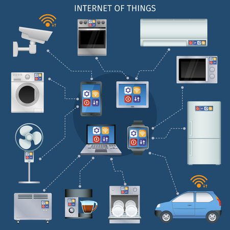 appliances: Internet of things computer tablet smartphone watch home appliances control schema infographic poster abstract isolated vector illustration
