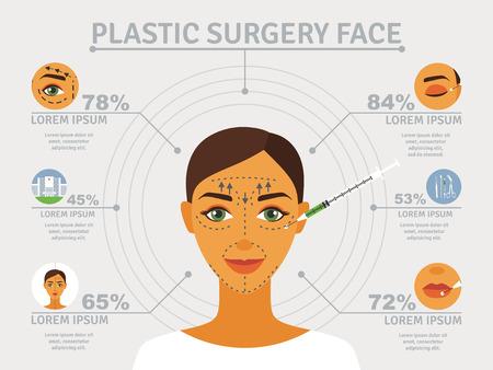 masaje facial: Pl�stica cosm�tica cartel cirug�a facial con elementos infogr�ficos sobre la correcci�n de los p�rpados y la frente levanta abstracto ilustraci�n vectorial Vectores