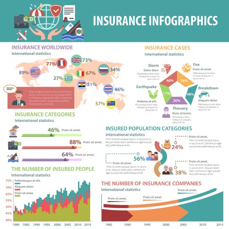 storm damage: Insurance infographics set with finance and property protection symbols and charts vector illustration
