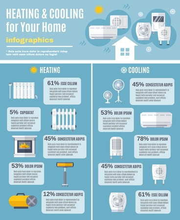 Heating and cooling infographics set with information elements vector illustration Illustration