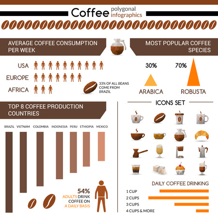 consumption: Coffee production and consumption polygonal infographic and icon set isolated vector illustration